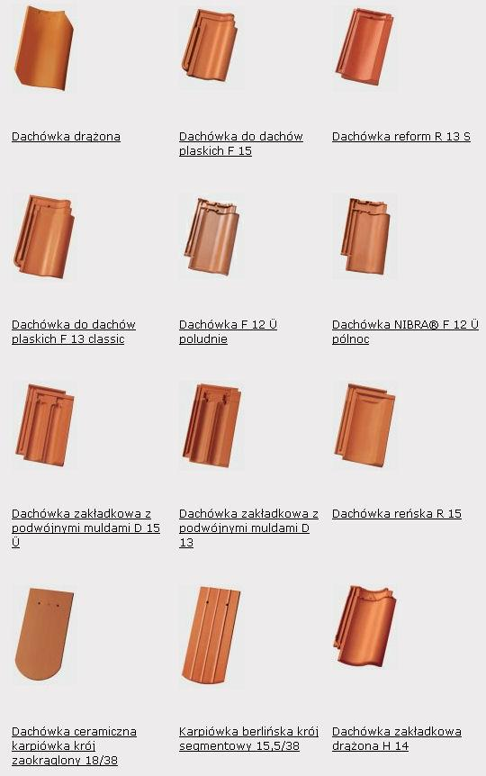 Dachówki ceramiczne Nelskamp